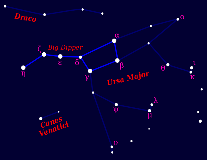 Great Bear Big Dipper