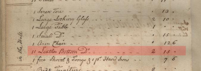 Augustine Washington Probate Inventory