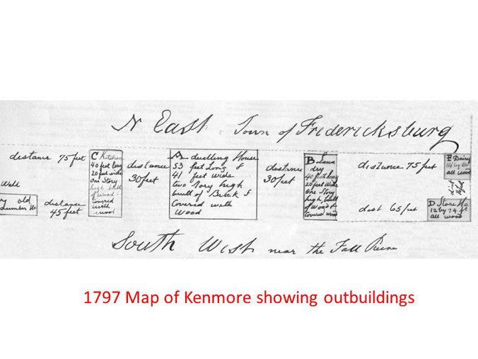 Insurance Plat of Kenmore, 1797