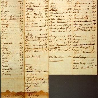 The Divvy List, 1782