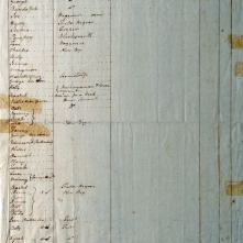 The Vendu List, 1798