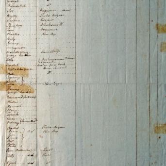 The Vendu List, 1798